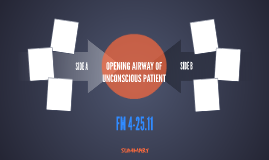 OPENING AIRWAY OF UNCONCIOUS PATIENT