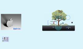 Copy of Caso Apple inc. en 2012