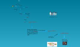 REPLICACION DEL ADN y TIPOS DE ARN