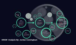 OMAM DIDLS Analysis By: Jordan Cunningham