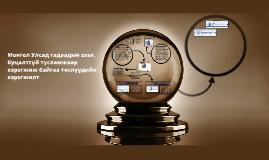 Copy of Монгол Улсад гадаадын зээл, буцалтгүй тусламжаар хэрэгжиж ба