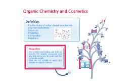 Organic Chemistry and Cosmetics