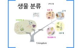 18. 3-6-16. 생물 분류와 계통수
