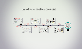 Copy of U.S. Civil War 1860-1865