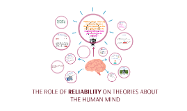 THE ROLE OF RELIABILITY ON THEORIES ABOUT THE HUMAN MIND
