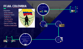 FF.AA. COLOMBIA