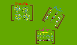 Copy of Roots, Prefixes, Suffixes