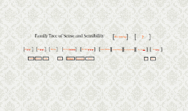 Family Tree of Sense and Sensibility