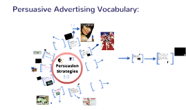 Persuasive Vocabulary Miss Long