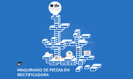 Copy of DESCEIPCION DE LAS PRINCIPALES PARTES DE LA RECTIFICADORA