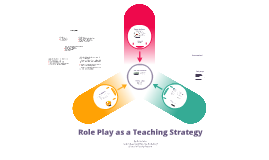 Role Play Teaching Plan