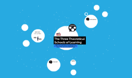 The Three Theoretical Schools of Learning