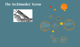 The Archimedes' Screw
