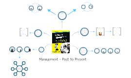 Copy of Management - Past to Present