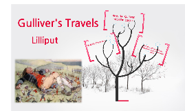 Copy of Gulliver's Travels: Lilliput