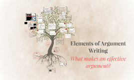 Elements of Argument Writing