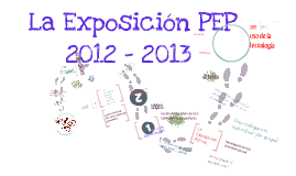PYP Exhibition