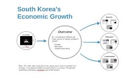 South Korea's Economic Growth