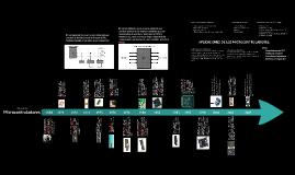 Copy of Historia de los Microcontroladores