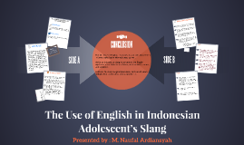 The Use of English in Indonesian Adolescent's Slang