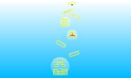Interdisciplinary Curriculum Design Template