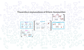 Copy of Theoretical explanations of Ethnic Inequalities