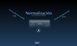Copy of Normalización. Segunda forma normal