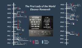 The First Lady of the World: Eleanor Roosevelt