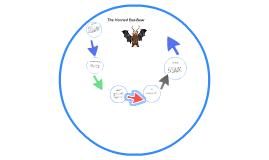 The Horned Bat-Bear
