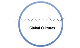 Copy of Culture and Development