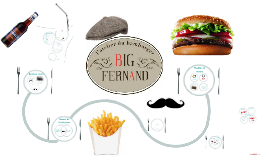 Business Model Big Fernand