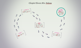 Chapter Eleven; Mrs. Dubose