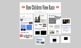 How Children View Race