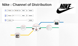 Copy of Copy of Nike: Channel of Distribution
