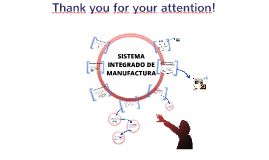 Copy of SISTEMA INTEGRADO DE MANUFACTURA