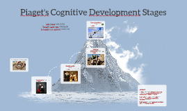Copy of Piaget's Cognitive development theories