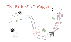 The Path of a Refugee