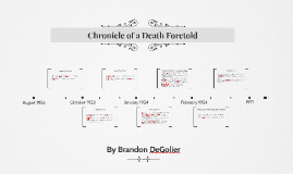 Chronicle of a Death Foretold, a timeline