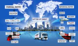 Copy of Copy of Copy of Reverse Logistics