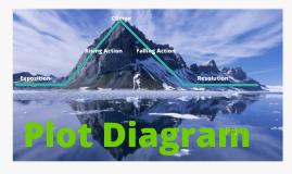 Copy of Plot Diagram Notes - 8th Grade