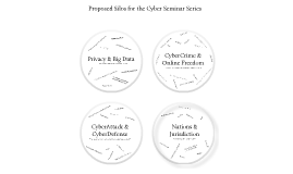 Copy of Silos for Cyber Seminars