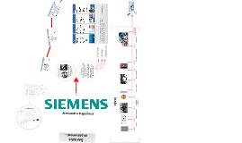 Copy of Copy of Stratégia spoločnosti SIEMENS