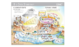 Big Data Storymap