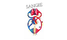 SANGRE II