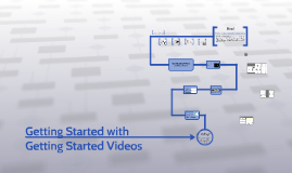 Getting Started with Getting Started Videos