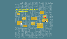 Copy of Equipo 3: Caracteristicas de los grupos de trabajo