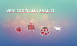 Copy of VERİ ZARFLAMA ANALİZİ