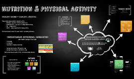 Relationship between Nutrition & Physical Activity