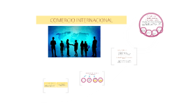 Copy of COMERCIO INTERNACIONAL