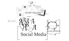 sample of social